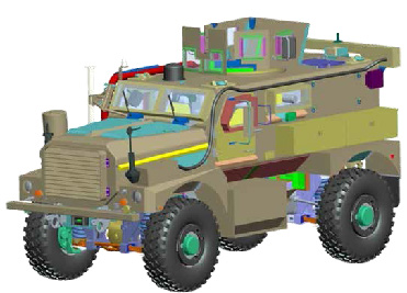 Figure 8: MRAP Cougar Cat I A2 Model.
