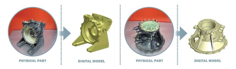 Figure 1: From Physical Part to Digital Model. (Photographs and models courtesy of SURVICE Engineering.)