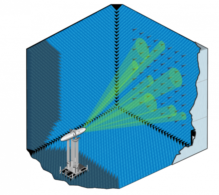 Figure 3: Notional Diagram of a Pod With an AESA Antenna Radiating in an Anechoic Chamber (Source: NAVAIR).