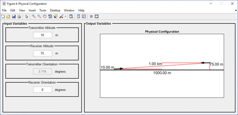 Figure 4: Physical Configuration Sub-GUI (Source: Bergsrud and Zellner [10]).