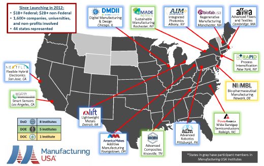 "Figure 4: Map of the National Manufacturing Innovation Institutes, Also Known as ""Manufacturing USA"" (Source: DoD [12])."