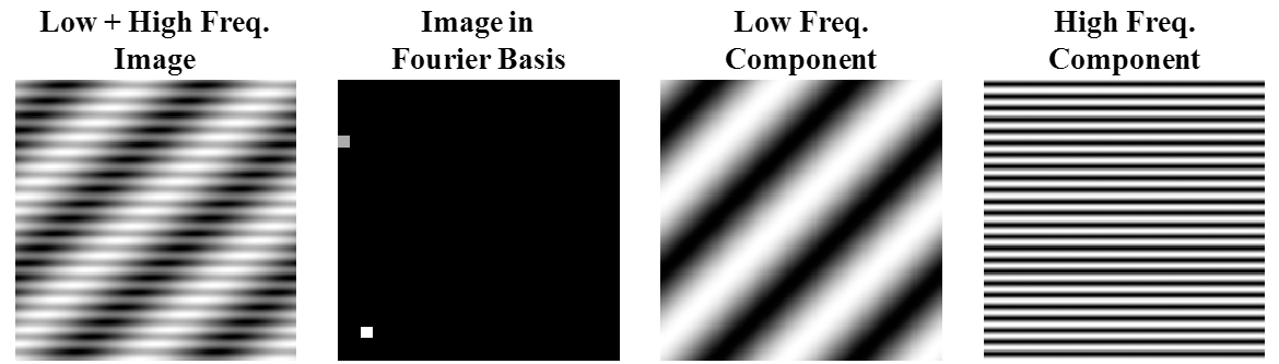 Figure 9: A Simple MRI Example (Source: CCDC ARL).